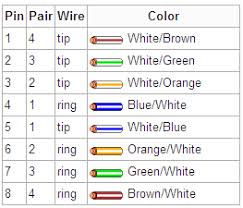 wiring diagram color codes carlplant cat6 wiring diagram color codes at Wiring Diagram Color Codes