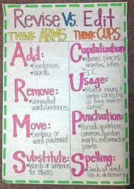 Arms And Cups Anchor Chart College Thoughts On Early Childhood Special Education