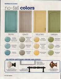 Kitchen Color Cabinet Paint Palette