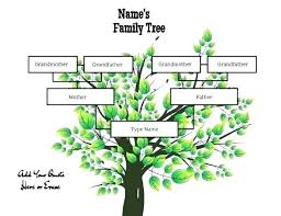 Draw Family Tree Online Making A Free Maker Printable