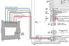 vaillant ecotec plus 831 wiring diagram wiring diagram vaillant ecotec plus 937 wiring diagram at Vaillant Ecotec Plus Wiring Diagram