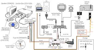 for sirius radio wiring diagram wiring diagrams best sirius radio wiring harness wiring library ford factory radio wiring diagram ancillary electronics hands