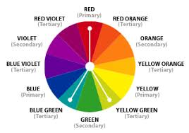 Split Complementary Color Scheme | a variation of the standard complementary  scheme. It uses a