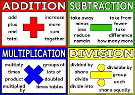 Math Operations Key Words Chart A Cautionary Tale Using Keywords In Math Cunaporc Com