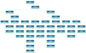 Enterprise Chart Enterprise Org Chart Template