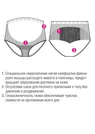 Картинки по запросу Трусы дородовые нью форм