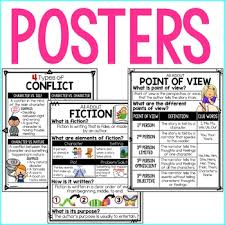 Reading Fiction Posters Fiction Anchor Charts Readers Notebook Sheets