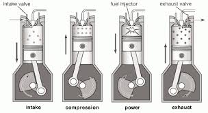 what is the difference between a 2 stroke and a 4 stroke four the power produced in the 2 stroke engine is more than that in 4 stroke engine but the efficiency is less in comparison to 4 stroke engine links