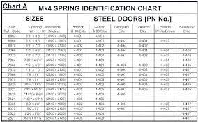 Torsion Spring Size Chart Garage Door Torsion Tube Sizing Garage Door Openers Garage