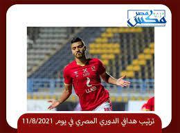 ترتيب هدافي الدوري المصري في يوم 11/8/2021