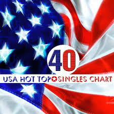 Usa Hot Top 40 Singles Chart 11 October 2014 Mp3 Buy