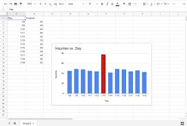 T Chart Google Docs G Suite Updates Blog Assign Unique Colors To Chart Elements
