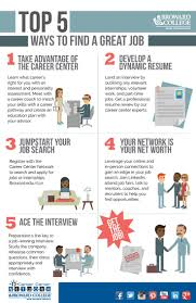 5 Ways To Find A Great Job The Broward College Blog