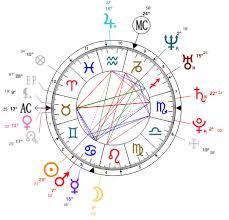 Beginner Astrology Lesbian Gemini Astrology