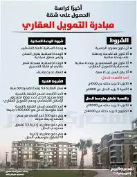 """تويتر \ المصري اليوم على تويتر: """"أخيرا.. كراسه الحصول على شقة مبادرة  التمويل العقاري https://t.co/MvbO3Wamzq"""""""