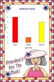 Free Bar Graph Worksheet   Top Notch Teaching