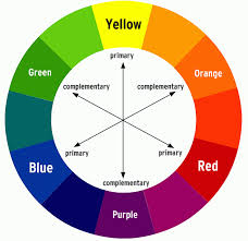 what colours go with blue, purple and orange - Google Search