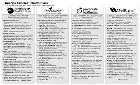 Georgia Families Health Plan Comparison Chart Georgia Families Health Plans Choosing Your Plan Chatham