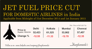 Fuels Jhunjhunwalas