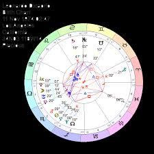 Leonardo Dicaprio Natal Chart Leonardo Dicaprio Astrology Natal Chart Progressed Chart