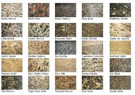 granite pictures colors a chart of diffe colors you will likely see for pictures granite granite pictures colors