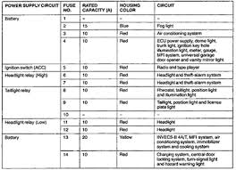 2001 mitsubishi galant fuse box diagram fixya dttech 53 gif