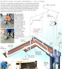 shower plumbing vent shower drain plumbing diagram shower vent basement bathroom plumbing shower ventilation fan with light shower vent shower plumbing vent