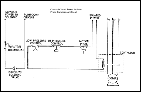 uses of refrigeration low pressure controls industrial controls figure 5