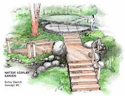 Small Picture 17 best Cisterns Rain Gardens images on Pinterest Rain garden