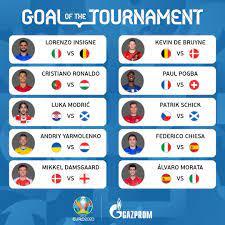 UEFA EURO 2020 (@euro2020) • Instagram photos and videos