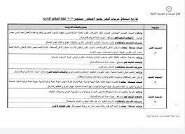 موعد صرف مرتبات أشهر يوليو – أغسطس – سبتمبر 2021