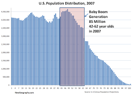 Baby Boomer Demographic Chart U S Population Distribution By Age 2007 Baby Boomer