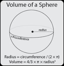 volume of water equation. calculate the volume of a sphere. 4/3 x pi radius cubed. water equation