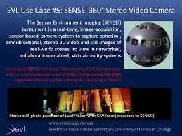 Electronic Visualization Laboratory, University of Illinois ...