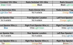 integra radio wiring diagram integra electrical diagram \u2022 free 1995 ford ranger wiring diagram at 96 Ford Ranger Radio Wiring Diagram