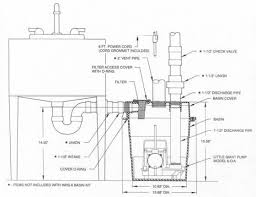 the tank itself should be vented either through the roof or into a properly located existing vent pipe out side of house may not allowed by liberty pumps 404 l33