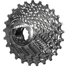 Image result for SRAM