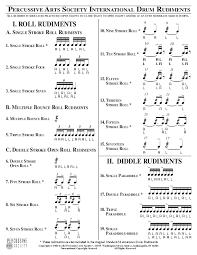 Pdf The 40 International Drum Rudiments Practice Pad