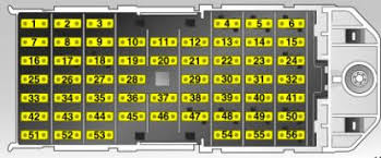 opel meriva a fuse box diagram auto genius opel meriva a 2009 fuse box diagram
