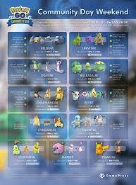 Pokemon Go Việt Nam (PoGoVN) : [CD move 2018 - 2019]