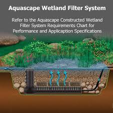 Image result for AquaBlox Large Water Storage Module #29492