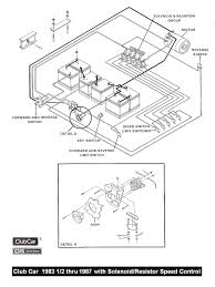 Harley Wiring Diagram For Dummies