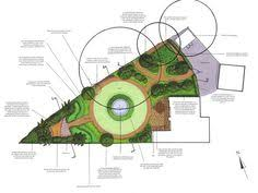 Captivating Garden Designs For Triangular Gardens Google Search