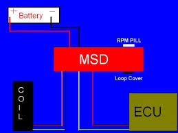 mallory ignition module wiring diagram images mallory distributor wiring diagram hei nilza net on msd external coil