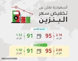 أرامكو وترقب لإعلان أسعار البنزين الجديدة اليوم 10-8-2020 - سعودية نيوز