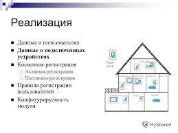 Презентация на тему Алгоритмы предоставления сервиса присутствия  7 Реализация