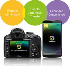 SnapBridge: Nikon