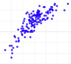 Chart Js Scatter Plot Chart Js Code Templates Data Visualization For All