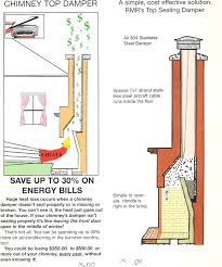 excellent fireplace damper installation cost 2016 fireplace ideas designs inside fireplace damper installation attractive