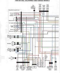 virago 650 wiring diagram electrical work wiring diagram \u2022 1981 Yamaha Virago 750 Haaksbergen xvs650 wiring diagram wire center u2022 rh epelican co 1981 yamaha virago 750 wiring diagram virago xv wiring diagram simple